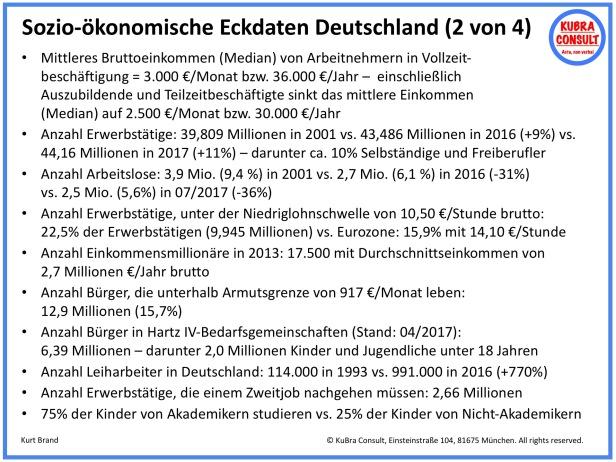 2018-07-01_KuBra Consult - Sozio-ökonomische Eckdaten Deutschland 2016-17 - Folie 02