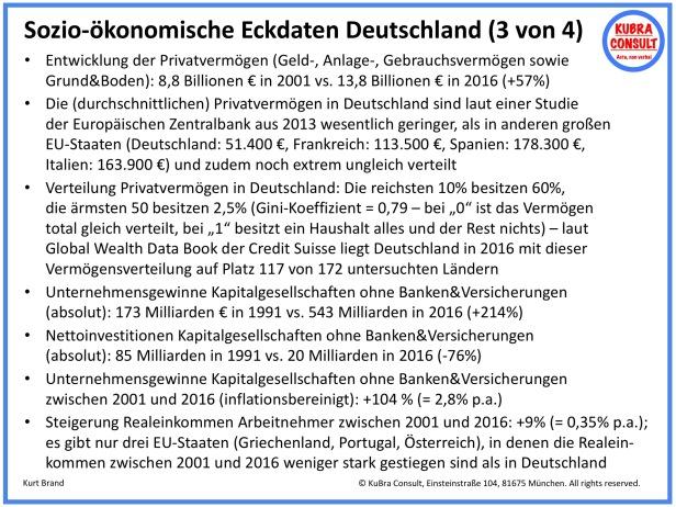 2018-07-01_KuBra Consult - Sozio-ökonomische Eckdaten Deutschland 2016-17 - Folie 03